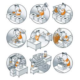 Visualisierung von effizienten Arbeitsabläufen nach dem Muda, Muri Muri Modell (Gentherm GmbH)